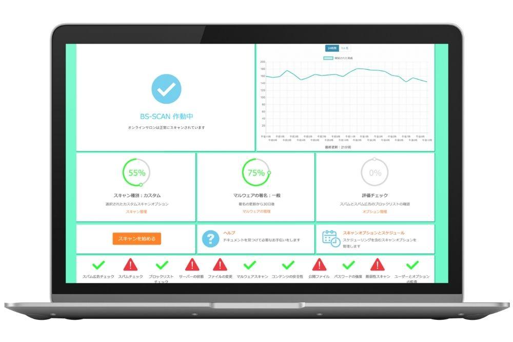 セキュリティ診断システム実装のイメージ