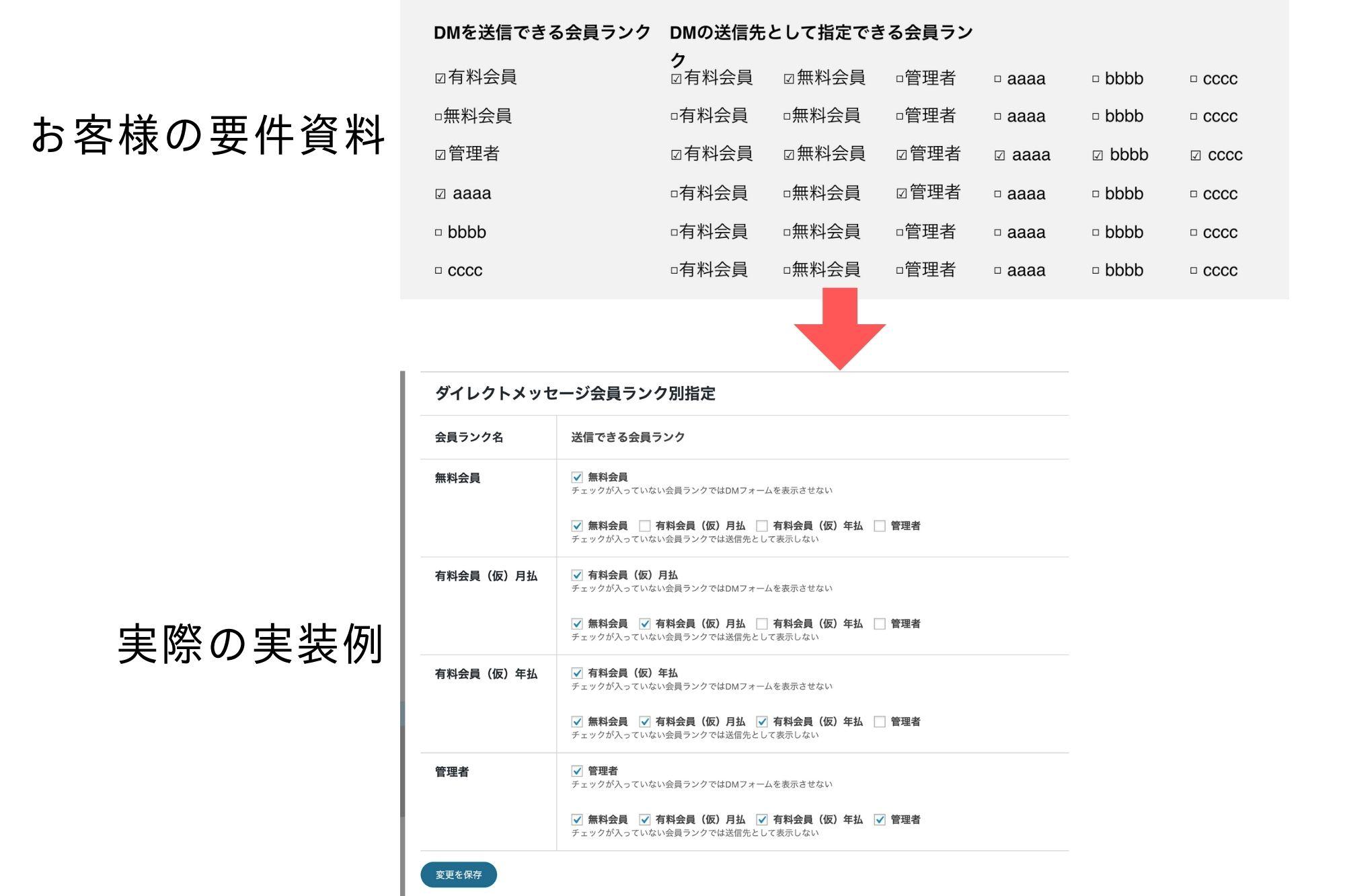 顧客のオンラインサロン要件資料