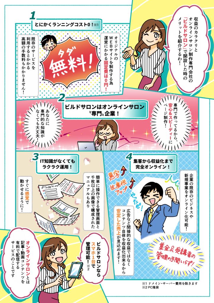 オンラインサロン制作サービス紹介漫画 2ページ目
