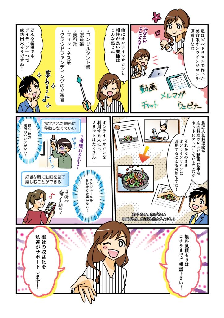 オンラインサロン制作サービス紹介漫画 3ページ目