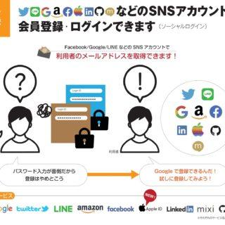 ソーシャルログイン機能の説明