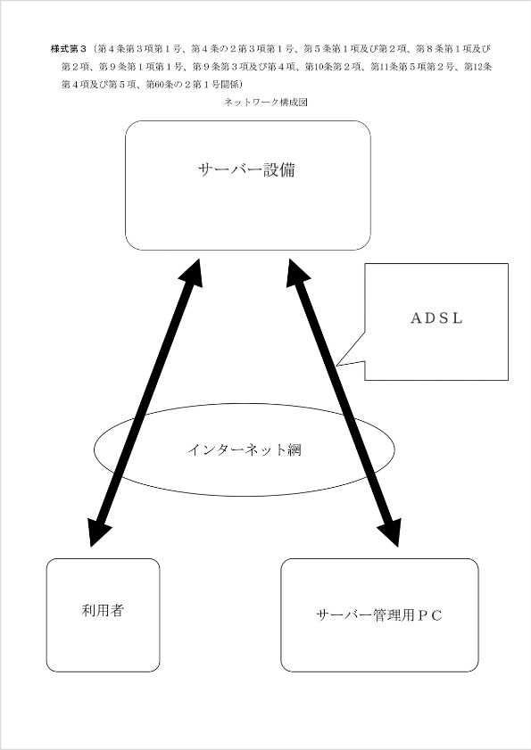 電気通信事業者におけるサービス概要図